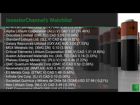 InvestorChannel's Lithium Watchlist Update for Wednesday,  ... Thumbnail