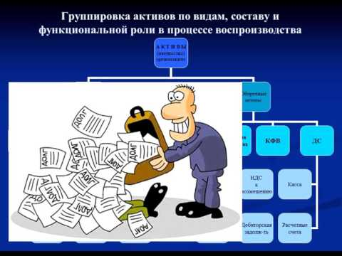 Предмет объекты и метод бухгалтерского учёта