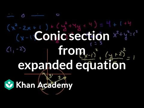 Conic section from expanded equation: circle & parabola