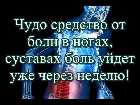 Боли а плечевом суставе