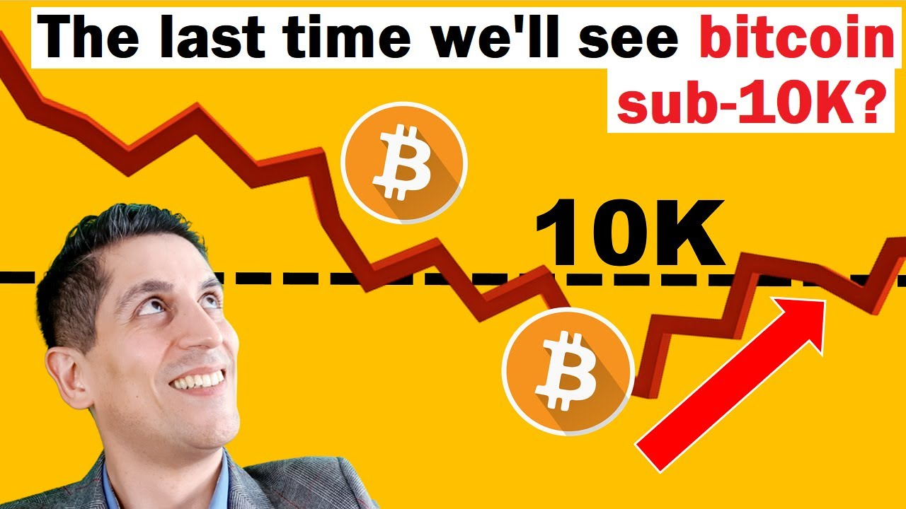 Are We Seeing Sub-10K on Bitcoin for the LAST Time? #Bitcoin #BTC