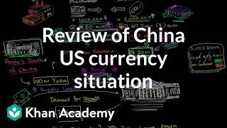 Review of China US currency situation