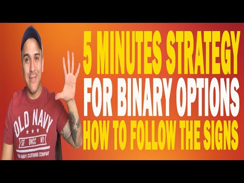 Rating of binary options traders