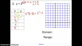 7.1 Graphing Exponential Functions