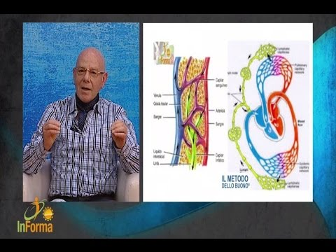 Prostatite cronica che peggiora lerezione