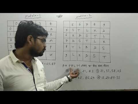 mp4 Coding Matrix, download Coding Matrix video klip Coding Matrix