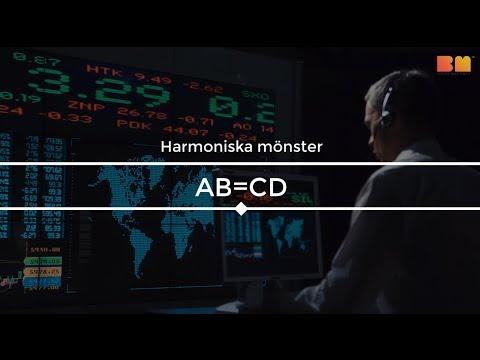 Lär Dig Trading – AB=CD
