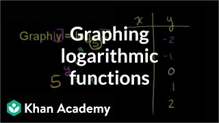 Graphing Logarithmic Functions | Exponential And Logarithmic Functions | Algebra II | Khan Academy