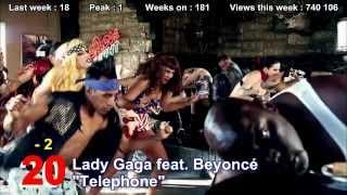 Gay Music Chart - 2013 week 36