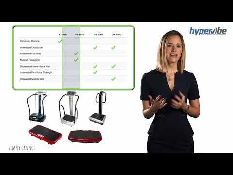 Hypervibe vs Zaaz 10