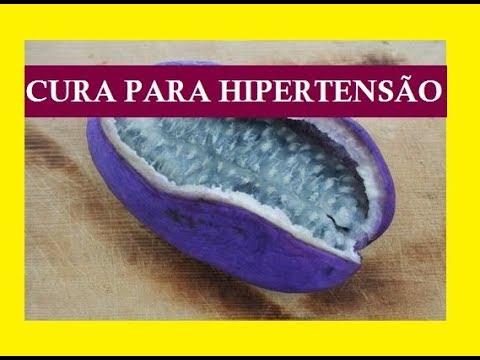 Indicações para a hipertensão