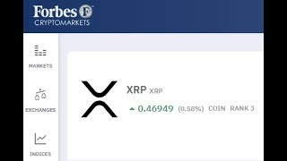 Forbes CryptoMarkets Launch Lists Ripple XRP