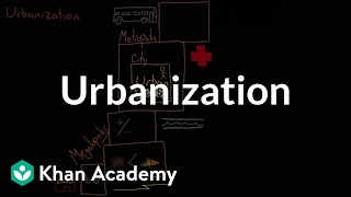 Urbanization | Society and Culture | MCAT | Khan Academy