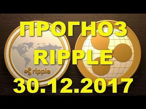 XRP/USD — Рипл Ripple прогноз цены / график цены на 30.12.2017 / 30 декабря 2017 года 8 часов утра