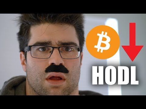 Bitcoin strategija 2021