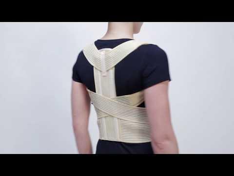 Schmerzen in der Brust und Rücken lässt sich nicht einschalten