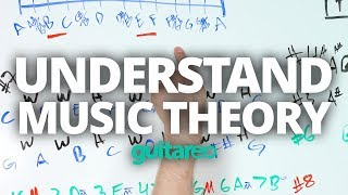 8 Steps To Understand Music Theory | Guitar Lesson