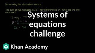 Addition Elimination Method 4