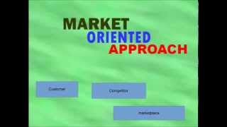What is the relationship between market oriented and company performance?