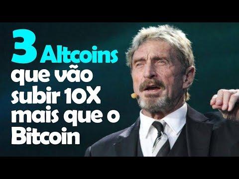 Bitcoin kūrėjo darbai