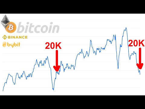 Trading plattformen bitcoin