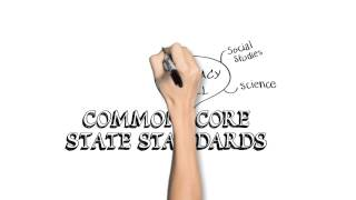 Katie McKnight Podcast Series #1: Common Core State Standards (CCSS) In The Classroom