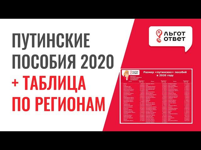 Путинские выплаты в 2020 году