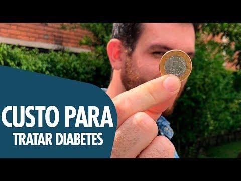 Diabetes, uma doença causada por uma relativa ou absoluta