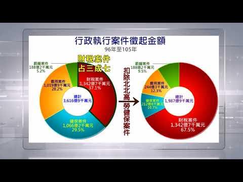 法務統計3分鐘—行政執行案件辦理情形概況分析