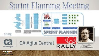 Sprint Planning  Meeting using  Rally