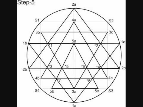 Sri Chakra Drawing Simple way to draw shri yantra