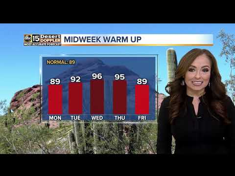 A quick warm up begins Tuesday, but cooler weather is in sight!