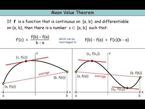 Lagrange 39 S Mean Value Theorem - Embibe