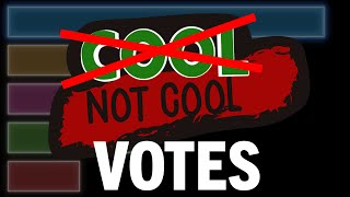 Cool Not Cool (Not Cool Votes) Overtime 17 | Dude Perfect
