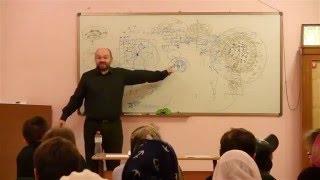 ХОЛОПОВ А.В ч10 6декабря 2015г в МДА. научно-технический прогресс и его роль в формировании человека