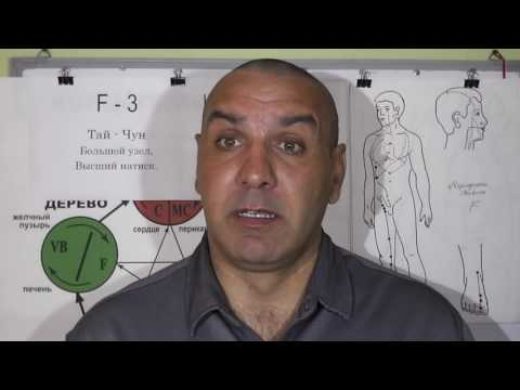 Признаки цирроза на узи
