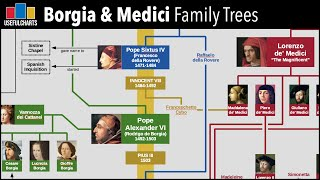 Borgia & Medici Family Trees