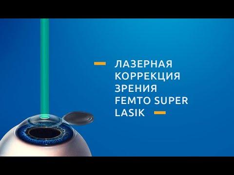 Квота на лазерную коррекцию зрения спб