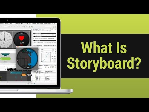 Video Library Crank Software - what is storyboard