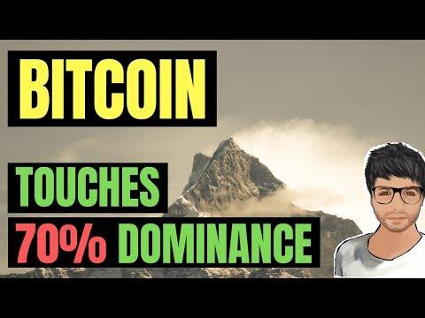 Pirkti bitcoin per skrill