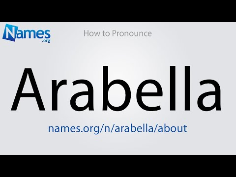 20++ Arabella name meaning in spanish ideas