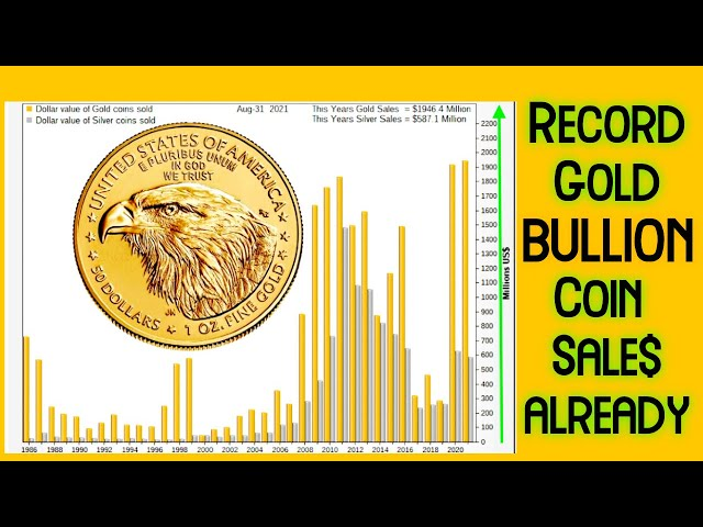 US Mint Struggling to Source Raw Gold for Gold Eagle Production