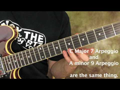 The ultimate scale/arpeggio lesson - How to Play Lead Guitar -  Lessons