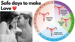 Safe days to avoid pregnancy   How to avoid pregnancy   prevent pregnancy   safe days to have Sex