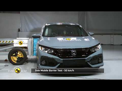 NCAP: Honda Civic (reassessment)