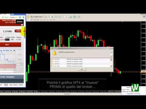 Imparare a fare trading sui binar