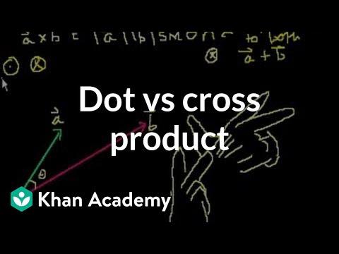Dot Vs Cross Product Video Khan Academy