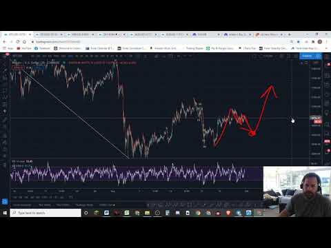 Prekyba bitcoin demo sąskaita