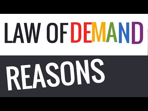 Law And Demand Curve slopes downwards ? But why !