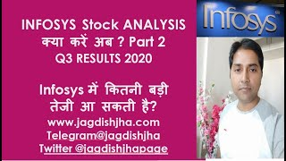 INFOSYS SHARE LATEST NEWS | INFOSYS मे क्या करें अब I INFOSYS SHARE PRICE | INFOSYS STOCK Q3 RESULTS